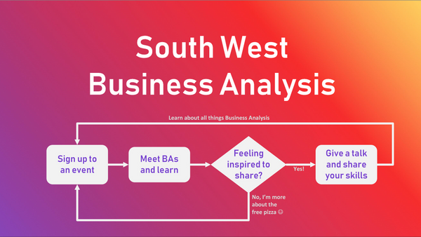 Cover image from South West Business Analysis Meetup Group, showing a process flow of joining the group, being inspired and sharing your skills.